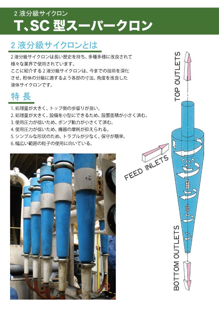 murata_product2